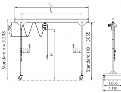 Jednonosníkový portálový žeriav I EVP-KBK